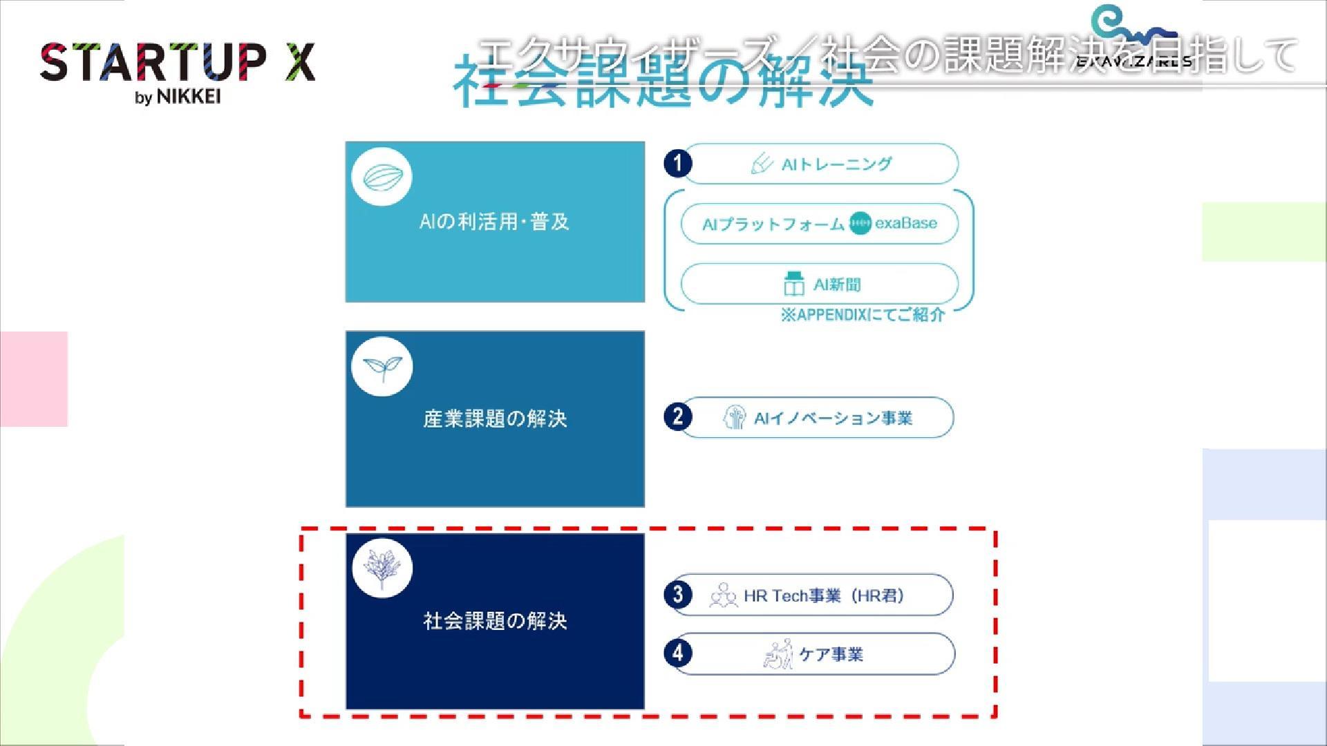20180118_nikkeistartupx_12.jpg