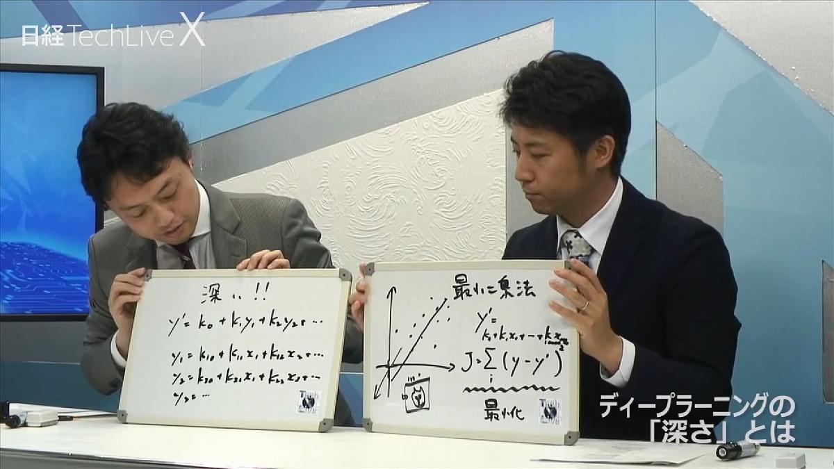AIウォーズ ニッポン復活の未来戦略~グーグル、FBに勝つ秘策~(第1回):やさしいディープラーニング入門