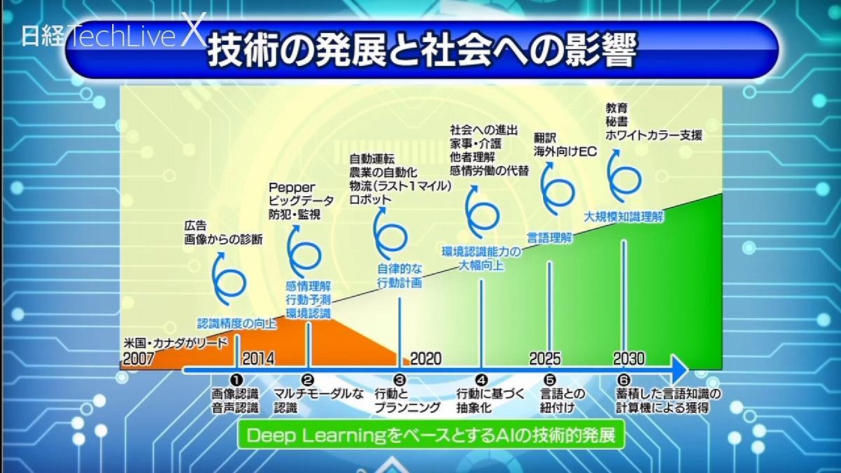 20180713_nikkei_17.jpg