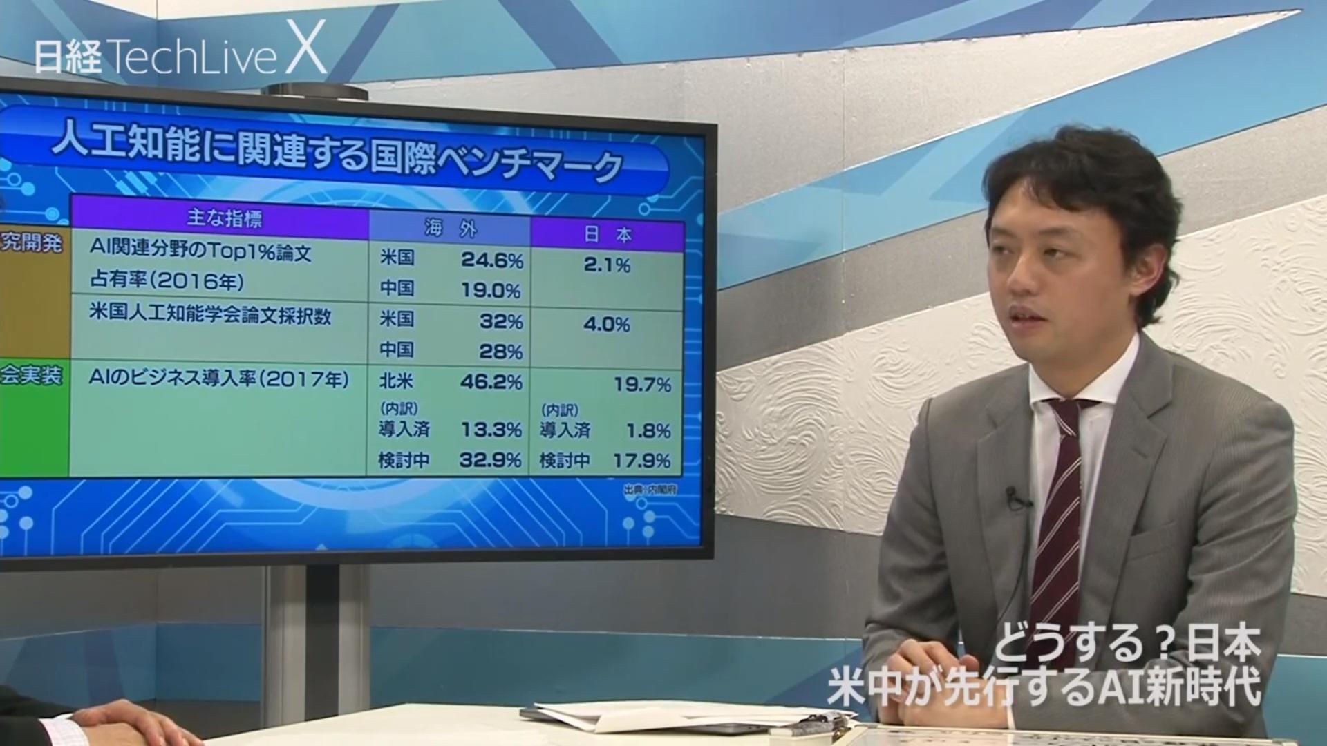 AIウォーズ ニッポン復活の未来戦略~グーグル、FBに勝つ秘策~(第3回):日本逆転の秘策