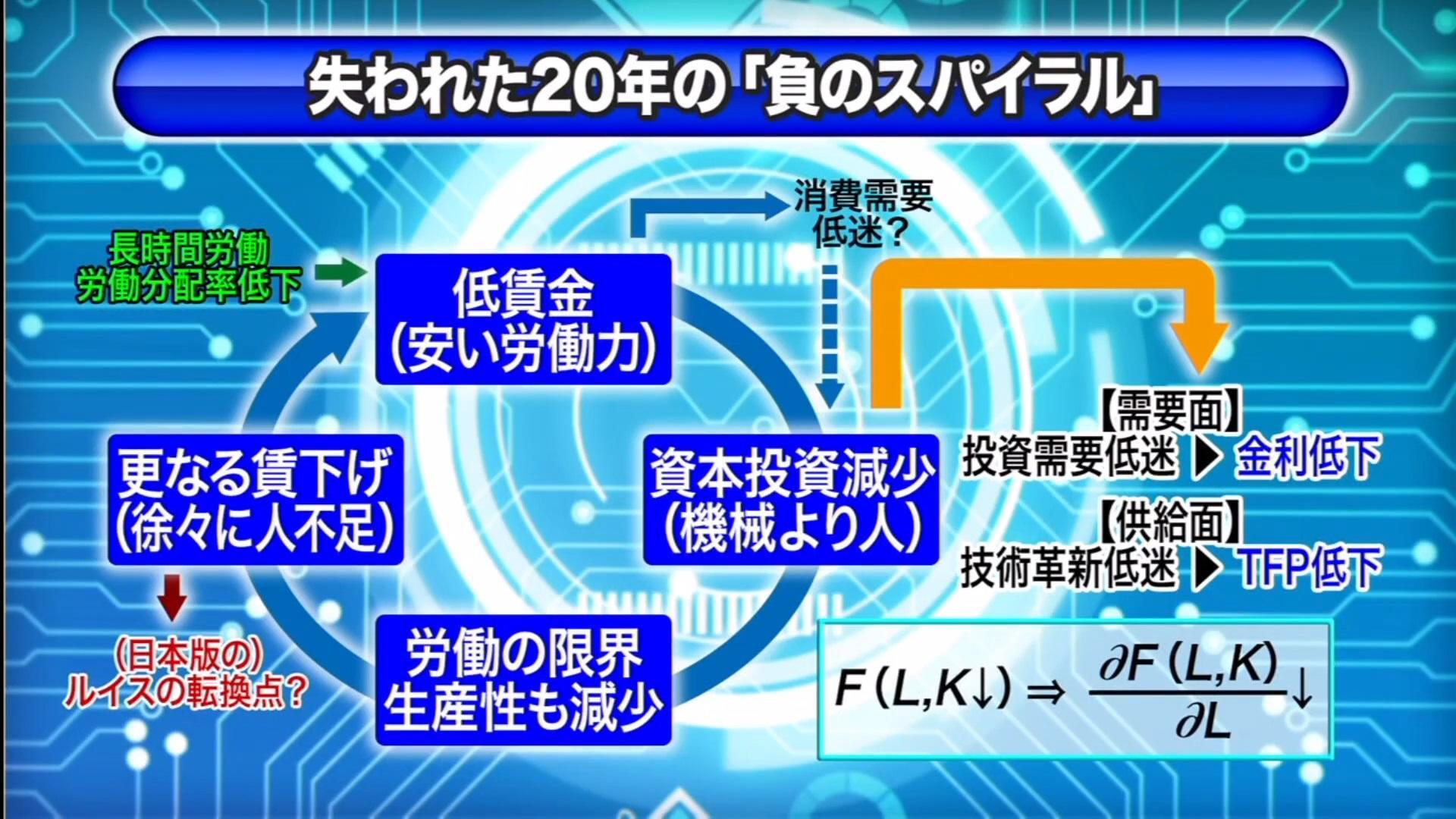 20180727_nikkeitechlivex0720_04.jpg