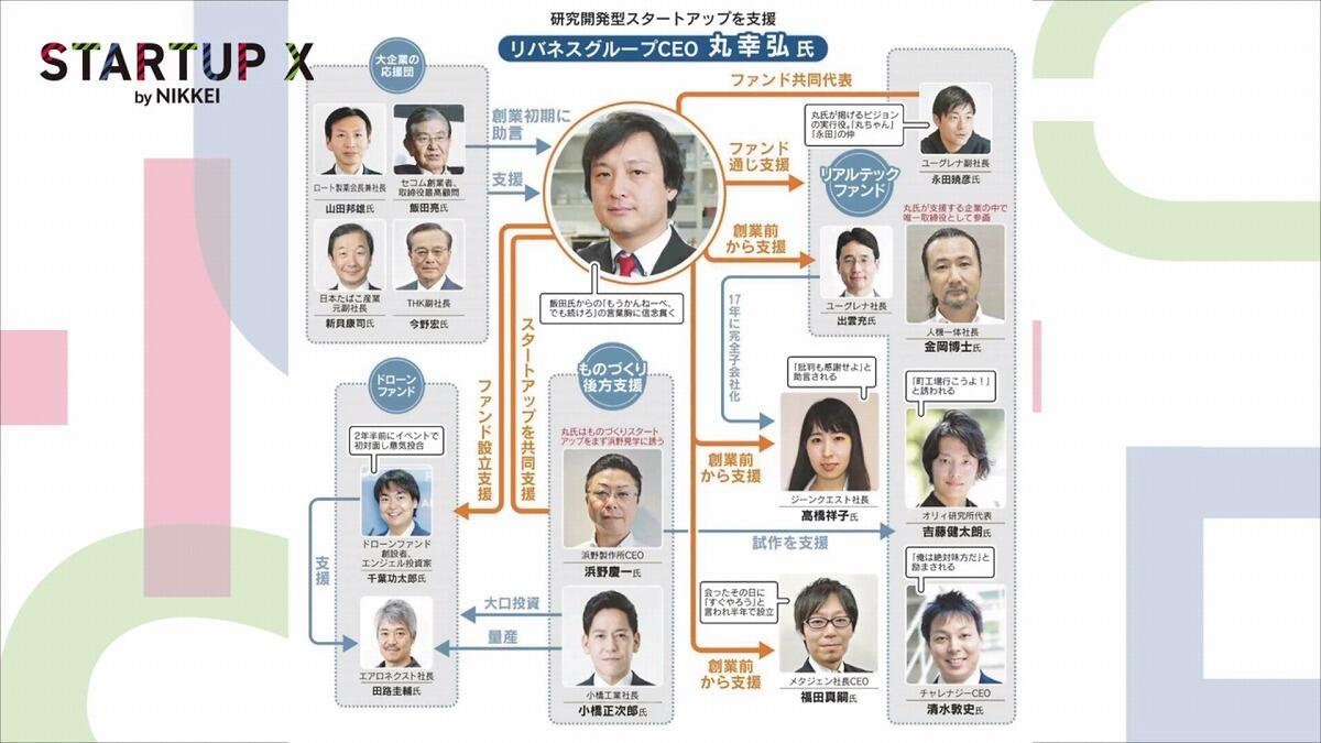 20190607_nikkei_07.jpg