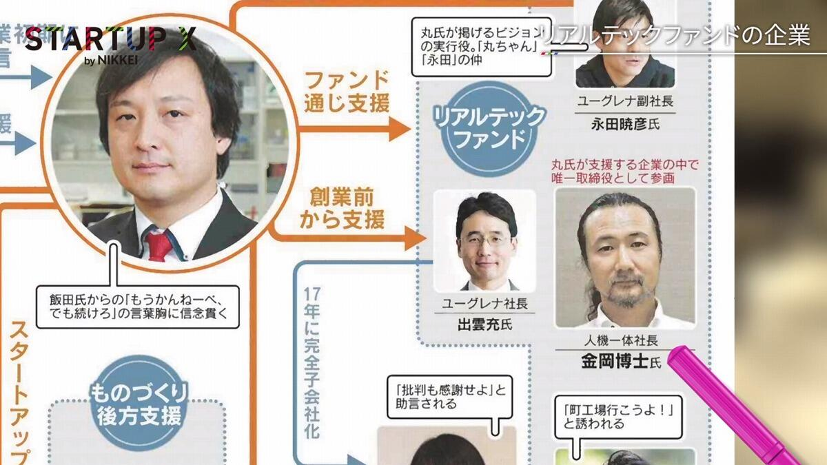 20190607_nikkei_29.jpg