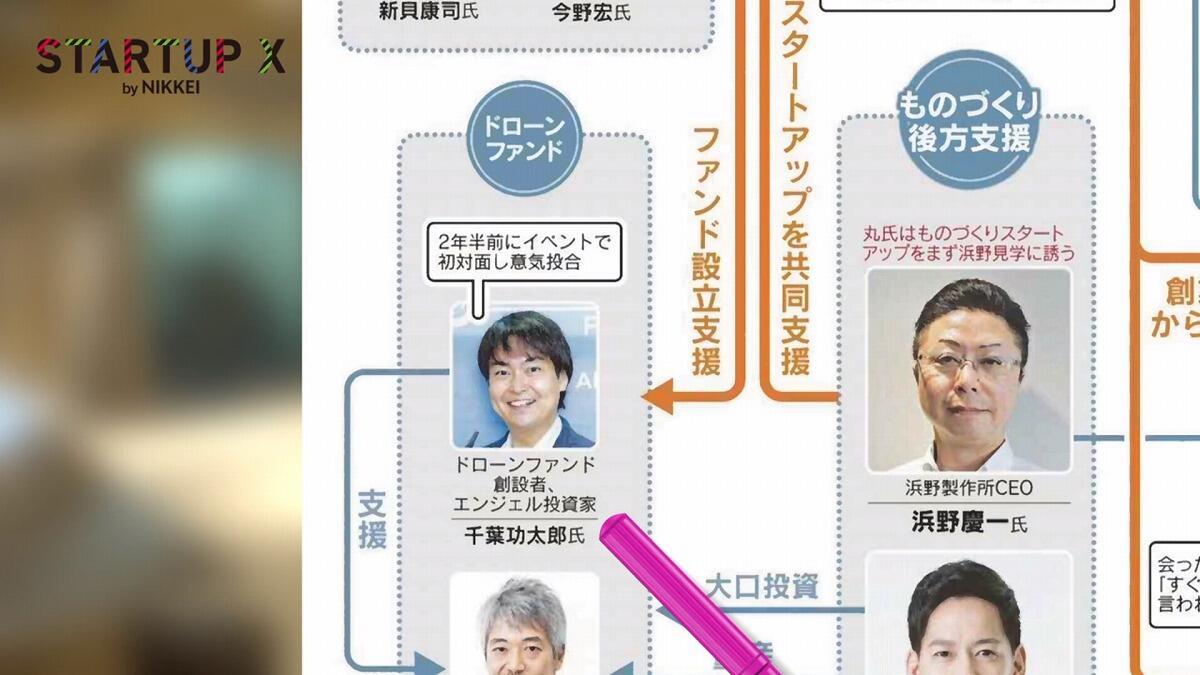 20190607_nikkei_32.jpg
