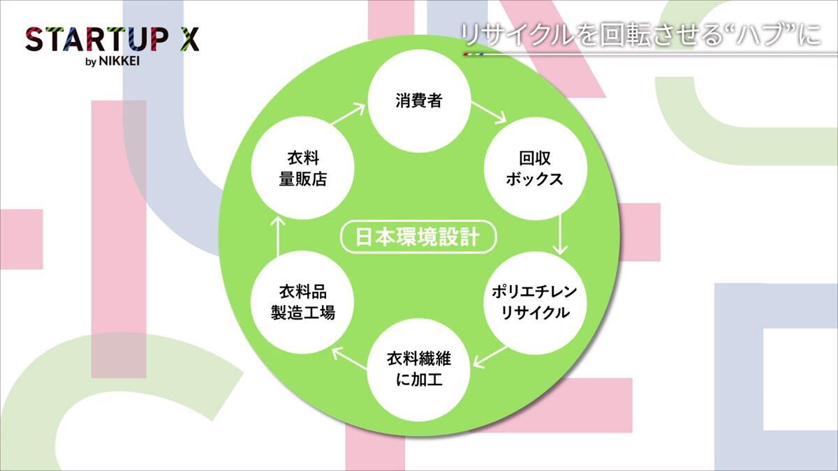 20190802_nikkei_13.jpg