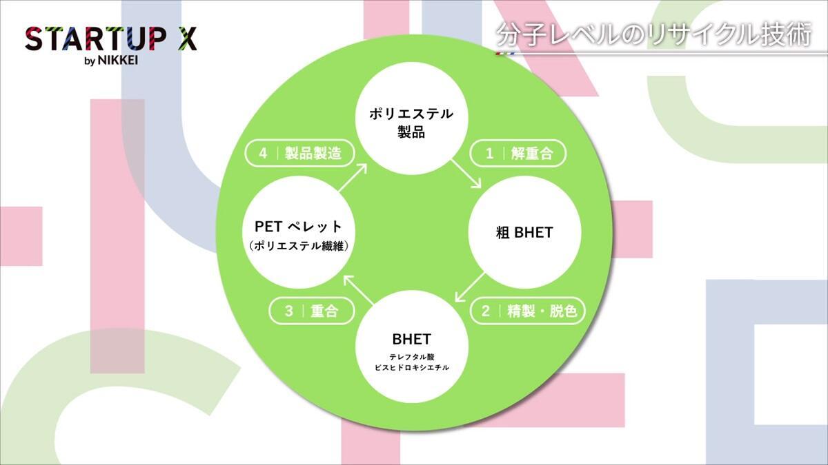 20190802_nikkei_16.jpg