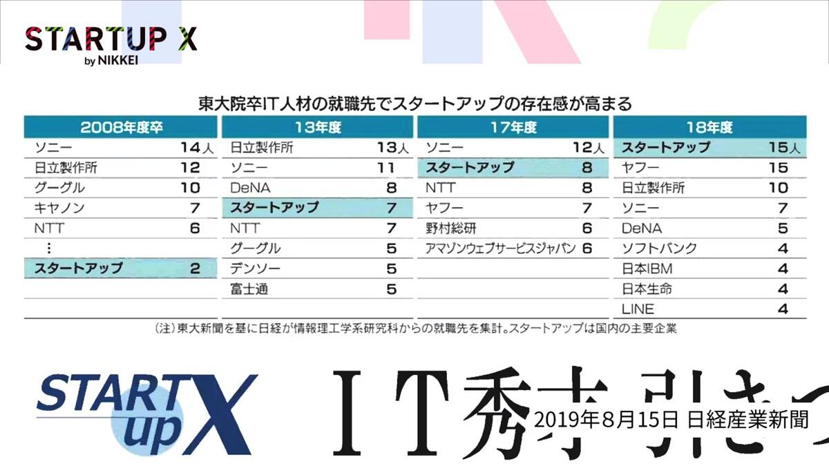 20191115_nikkei_03.jpg