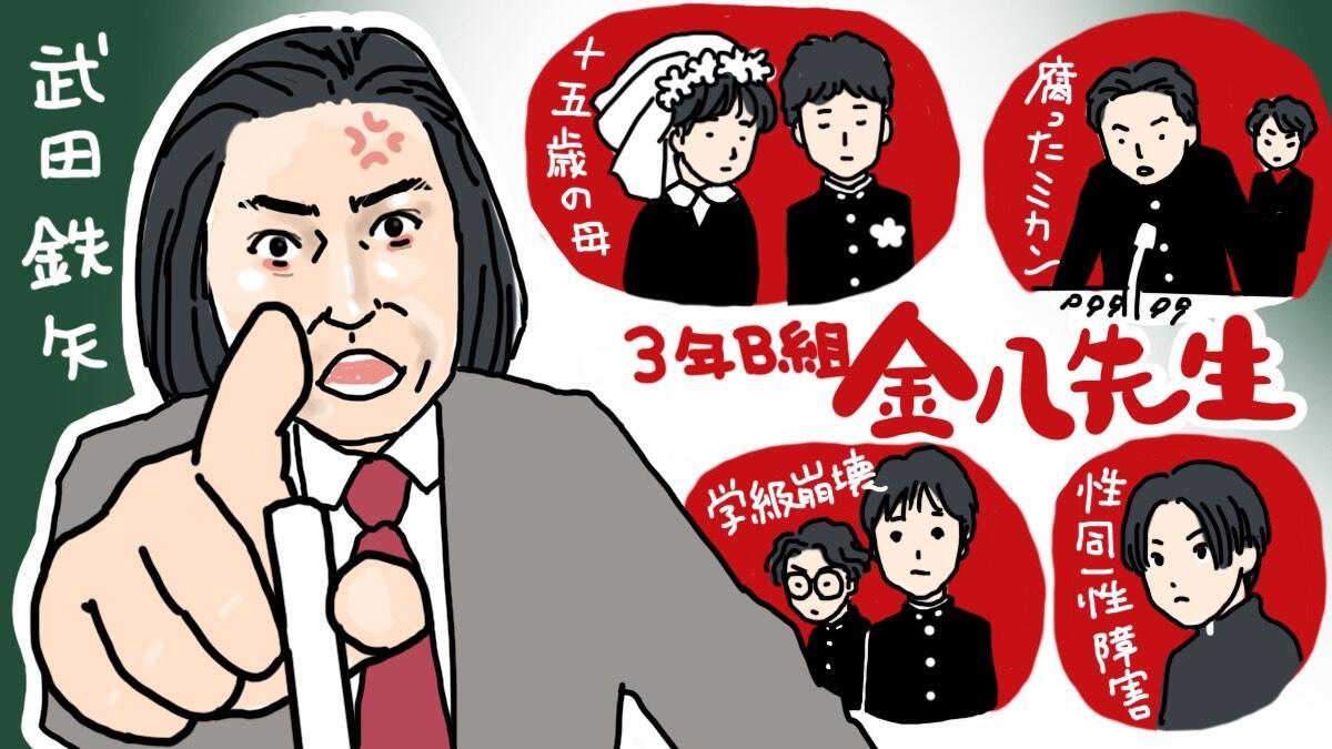 脚本家目線で辿る―伝説の学園ドラマ『金八先生』ができるまで」【前編】